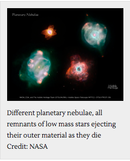 Screen Shot 2015-04Planetary nebulae ejecting outer material as they die