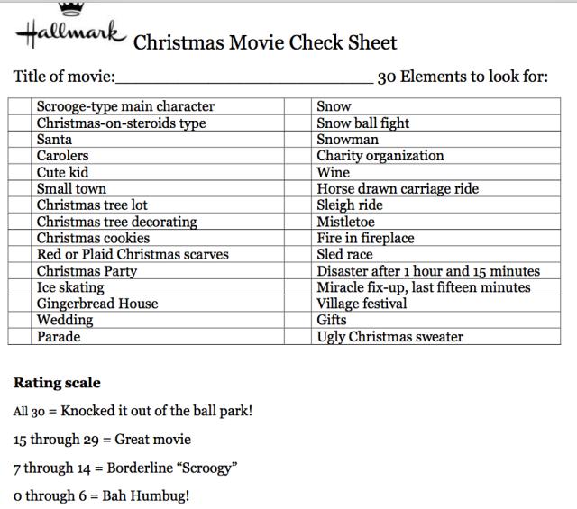 Christmas Move Evaluation